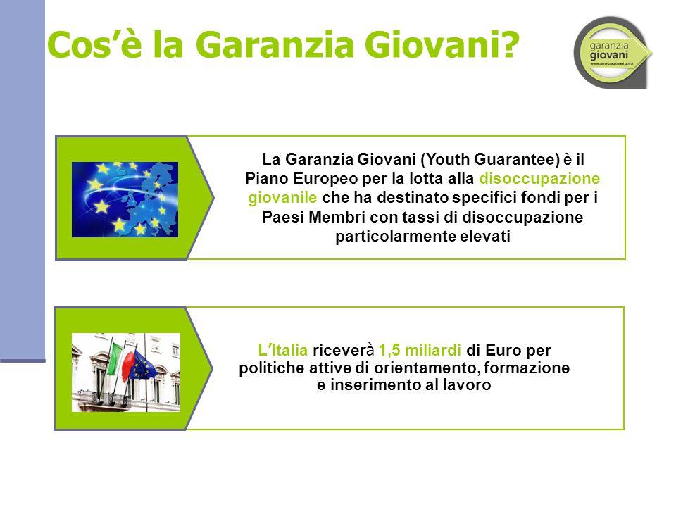 Cos'è la Garanzia Giovani? L ' Italia ricever à 1,5 miliardi di Euro per politiche attive di orientamento, formazione e inserimento al lavoro La Garan