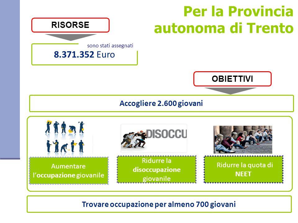 Ridurre la quota di NEET Ridurre la disoccupazione giovanile Aumentare l'occupazione giovanile OBIETTIVI 8.371.352 Euro RISORSE sono stati assegnati P