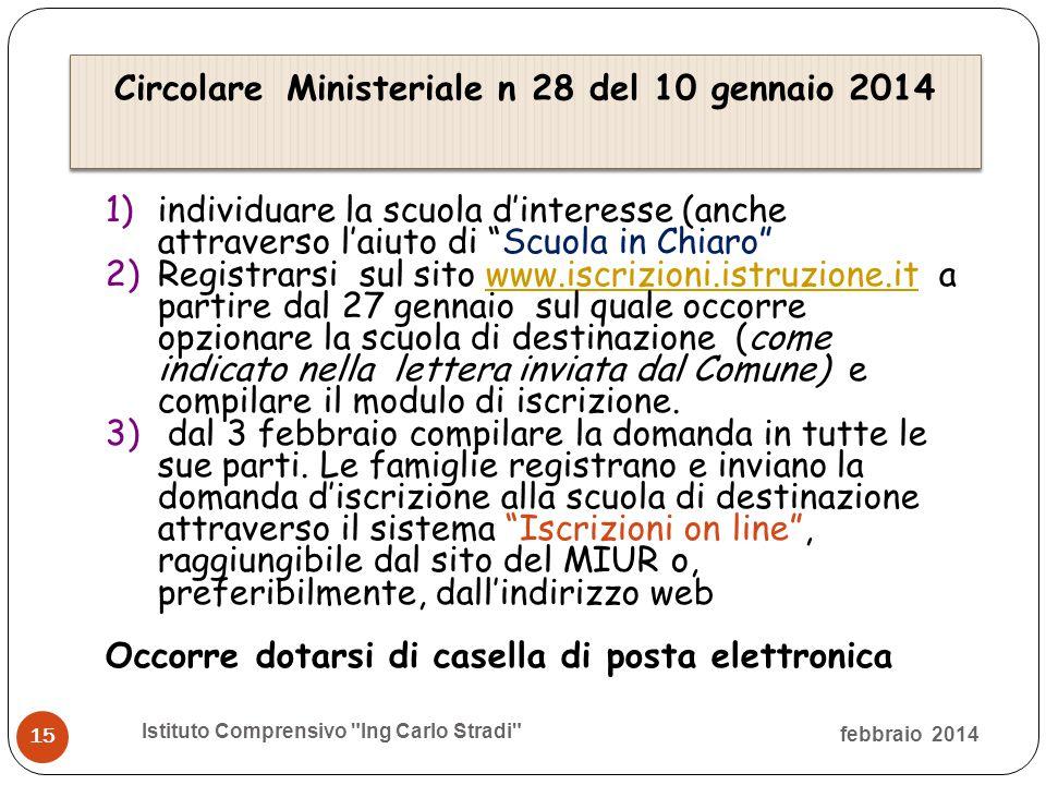 febbraio 2014 Istituto Comprensivo