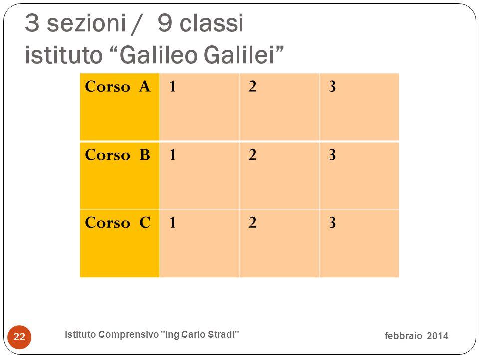 """3 sezioni / 9 classi istituto """"Galileo Galilei"""" febbraio 2014 Istituto Comprensivo"""