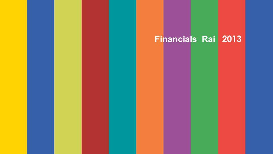 Rai – Radiotelevisione Italiana 3 MOL +169 yoy Risultato operativo +231 yoy Risultato netto +250 yoy PFN - 75 yoy L'esercizio 2013 chiude con un utile netto di 5 milioni di Euro in significativo miglioramento rispetto al 2012… Euro Milioni 5
