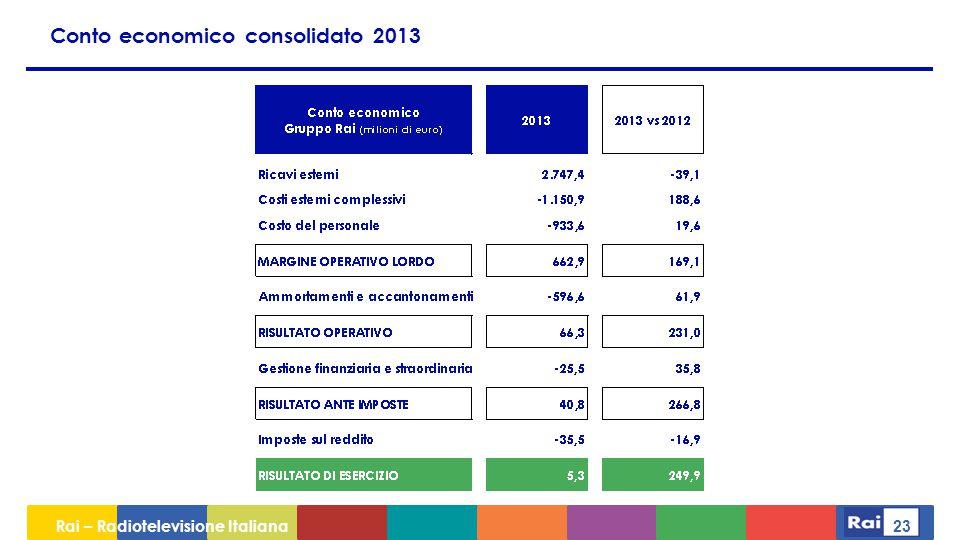 Rai – Radiotelevisione Italiana 23 Conto economico consolidato 2013