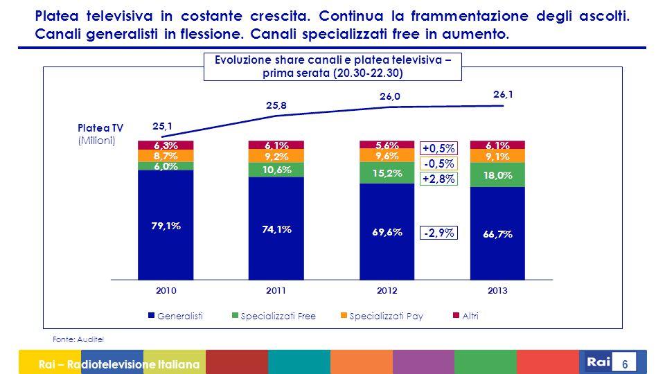 Rai – Radiotelevisione Italiana 6 Platea televisiva in costante crescita.