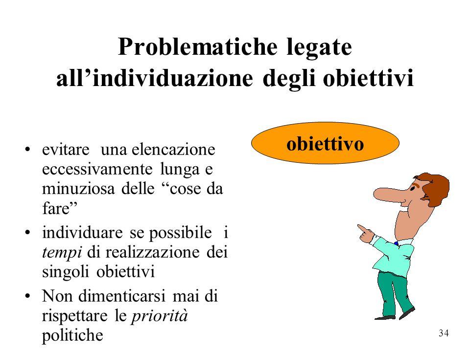 33 come individuare gli obiettivi…. gli obiettivi vengono individuati da un confronto tra parte pubblica e parte amministrativa e da una conseguente a