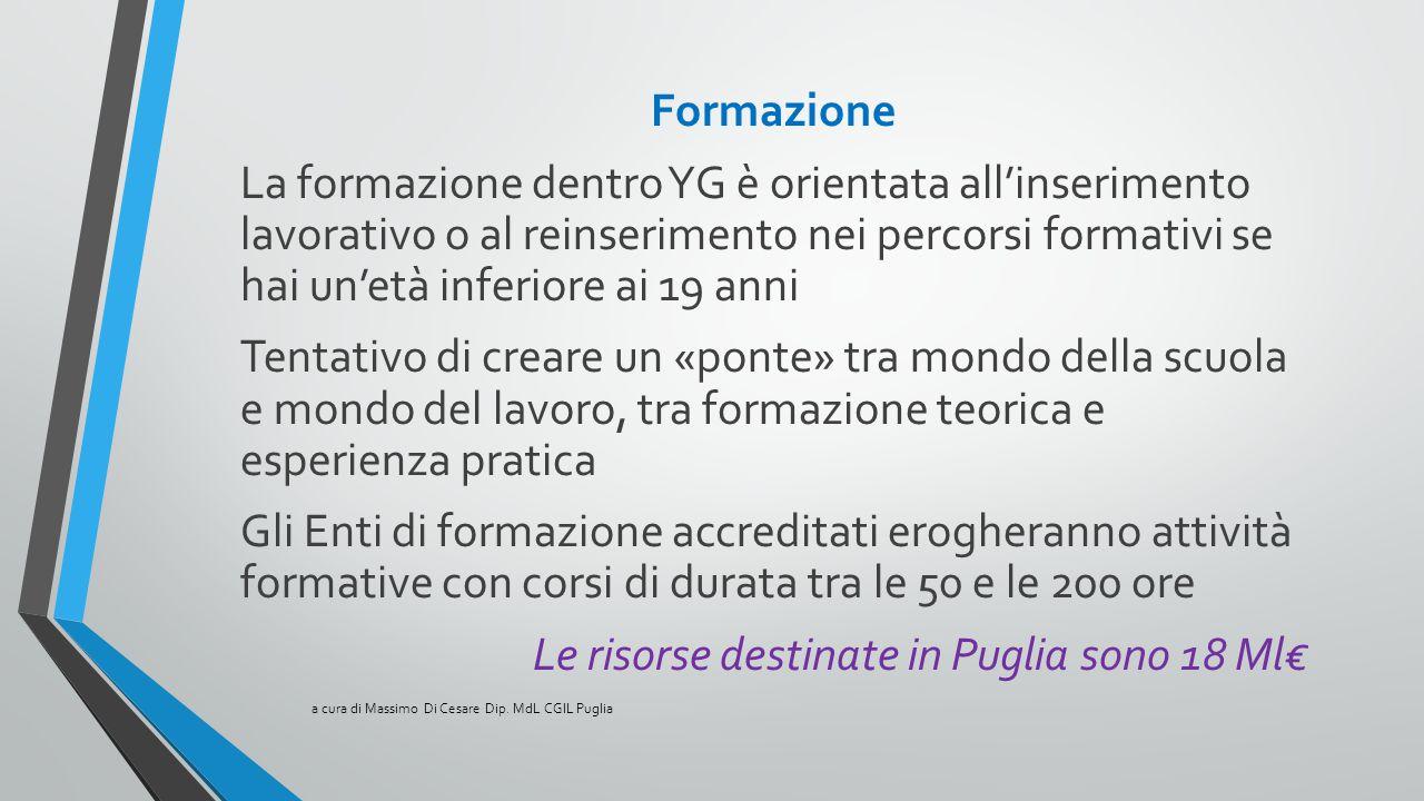Formazione La formazione dentro YG è orientata all'inserimento lavorativo o al reinserimento nei percorsi formativi se hai un'età inferiore ai 19 anni