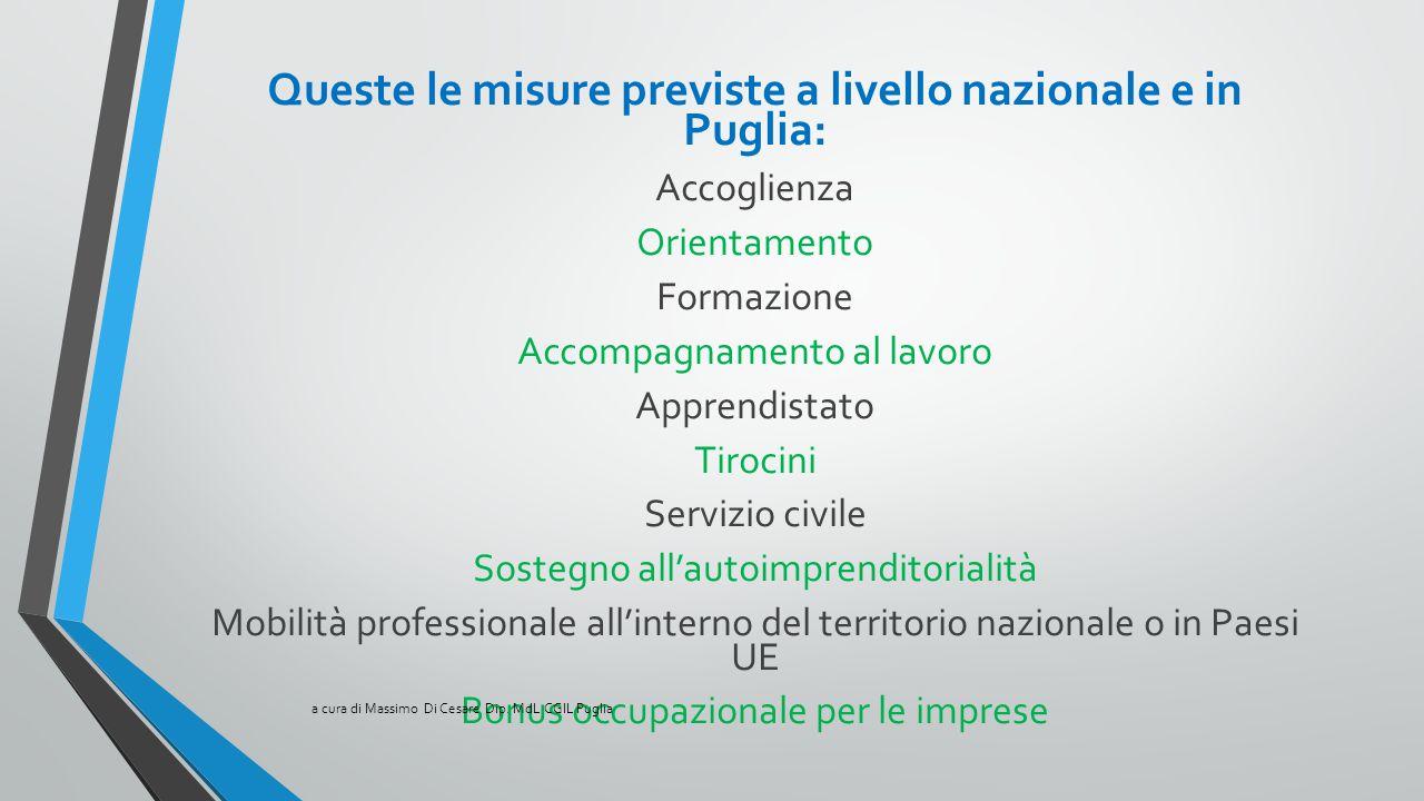 Queste le misure previste a livello nazionale e in Puglia: Accoglienza Orientamento Formazione Accompagnamento al lavoro Apprendistato Tirocini Serviz