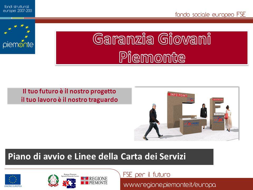 Piano di avvio e Linee della Carta dei Servizi Il tuo futuro è il nostro progetto il tuo lavoro è il nostro traguardo