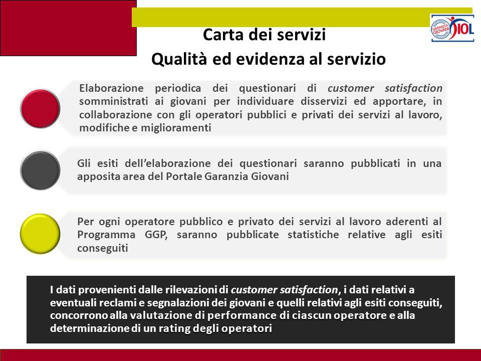 Qualità ed evidenza al servizio Carta dei servizi Elaborazione periodica dei questionari di customer satisfaction somministrati ai giovani per individ