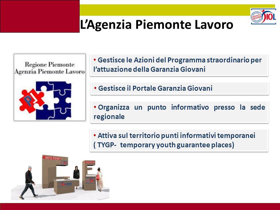 L'Agenzia Piemonte Lavoro Gestisce le Azioni del Programma straordinario per l'attuazione della Garanzia Giovani Gestisce il Portale Garanzia Giovani