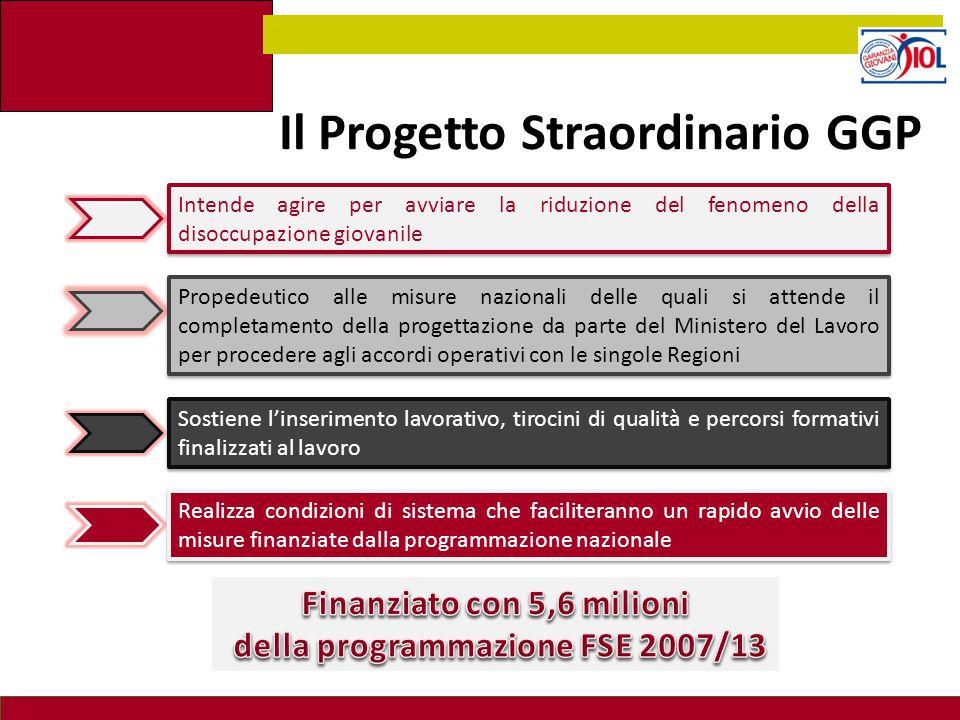 Il Progetto Straordinario GGP Intende agire per avviare la riduzione del fenomeno della disoccupazione giovanile Propedeutico alle misure nazionali de
