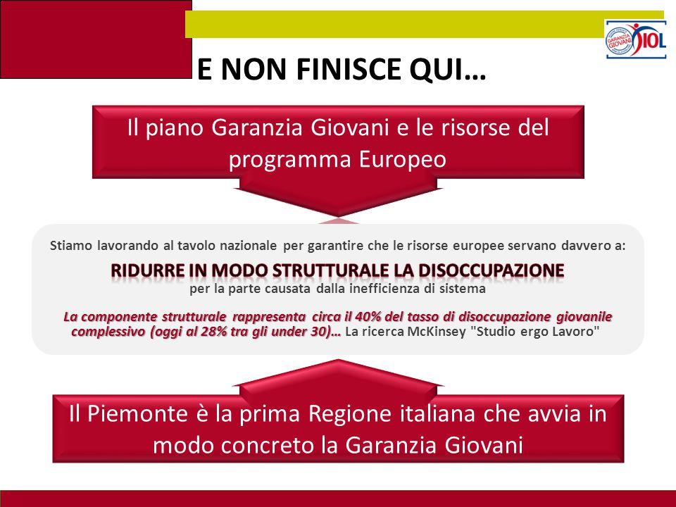 E NON FINISCE QUI… Il Piemonte è la prima Regione italiana che avvia in modo concreto la Garanzia Giovani