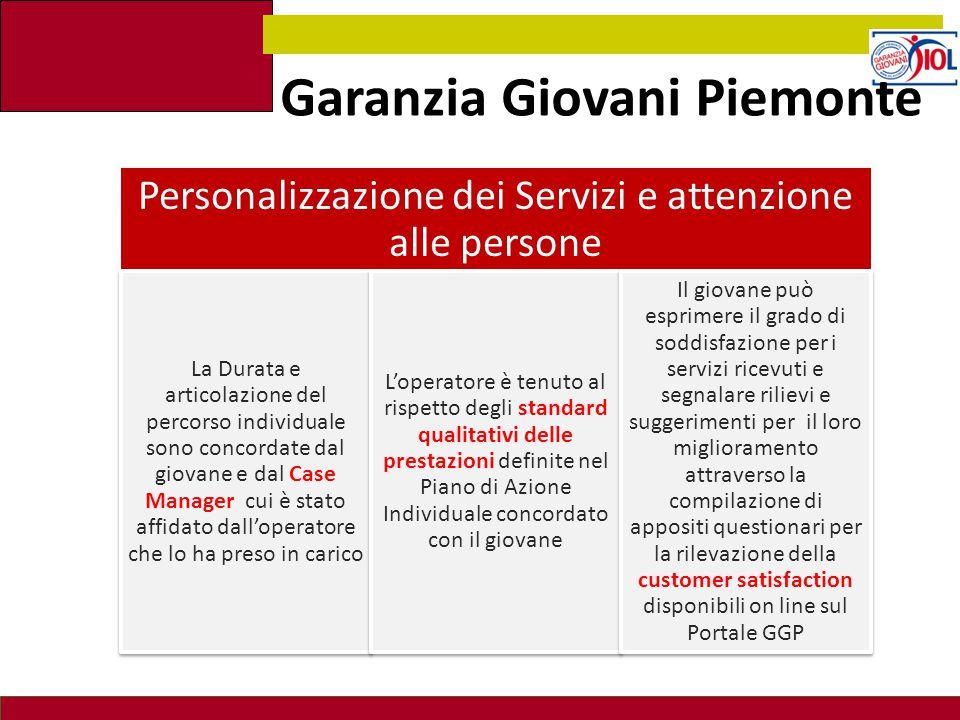 Garanzia Giovani Piemonte Personalizzazione dei Servizi e attenzione alle persone La Durata e articolazione del percorso individuale sono concordate d