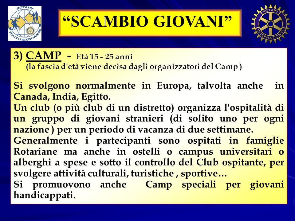 SCAMBIO GIOVANI 3) CAMP - Età 15 - 25 anni (la fascia d età viene decisa dagli organizzatori del Camp ) Si svolgono normalmente in Europa, talvolta anche in Canada, India, Egitto.