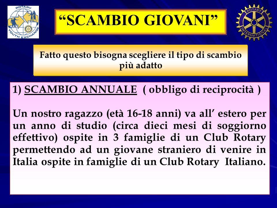 Fatto questo bisogna scegliere il tipo di scambio più adatto : SCAMBIO GIOVANI 1) SCAMBIO ANNUALE ( obbligo di reciprocità ) Un nostro ragazzo (età 16-18 anni) va all' estero per un anno di studio (circa dieci mesi di soggiorno effettivo) ospite in 3 famiglie di un Club Rotary permettendo ad un giovane straniero di venire in Italia ospite in famiglie di un Club Rotary Italiano.