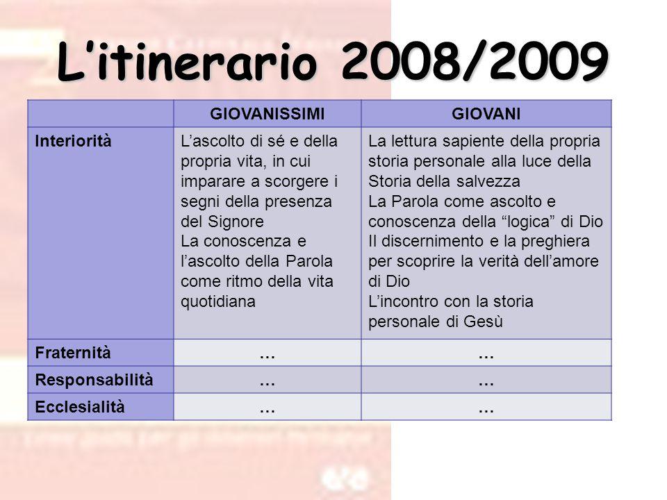 L'itinerario 2008/2009 GIOVANISSIMIGIOVANI InterioritàL'ascolto di sé e della propria vita, in cui imparare a scorgere i segni della presenza del Sign
