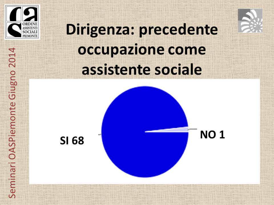 Seminari OASPiemonte Giugno 2014 Dirigenza: precedente occupazione come assistente sociale SI 68 NO 1