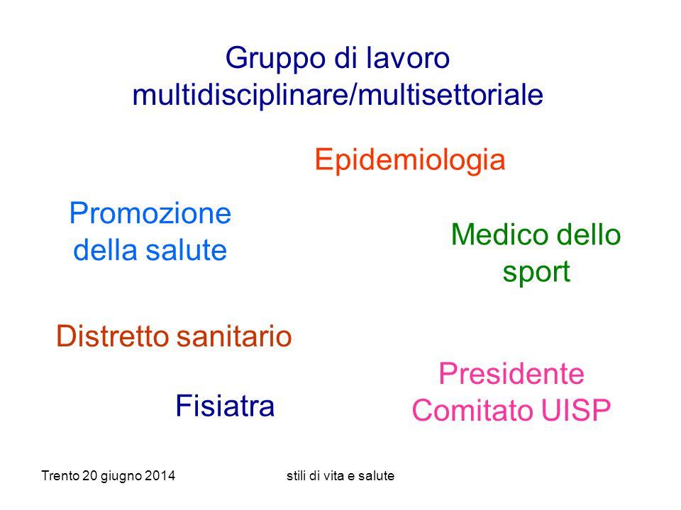 Trento 20 giugno 2014stili di vita e salute Gruppo di lavoro multidisciplinare/multisettoriale Promozione della salute Epidemiologia Distretto sanitar