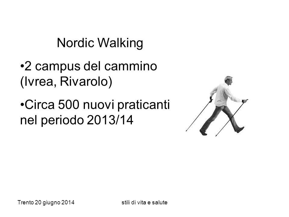 Trento 20 giugno 2014stili di vita e salute Nordic Walking 2 campus del cammino (Ivrea, Rivarolo) Circa 500 nuovi praticanti nel periodo 2013/14