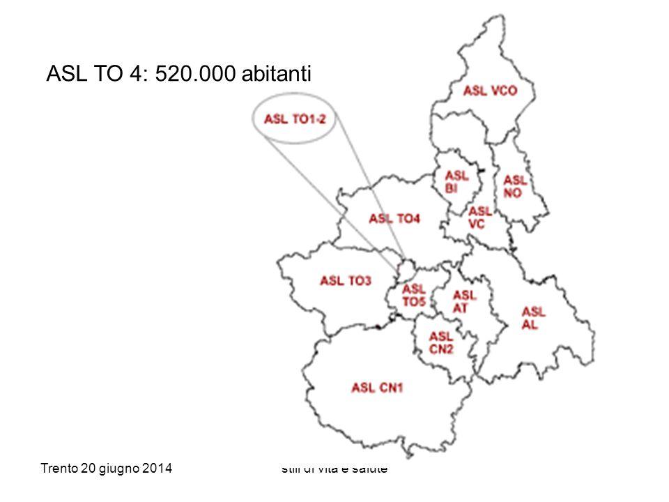 Trento 20 giugno 2014stili di vita e salute Cos'è determinante per la salute di una comunità.