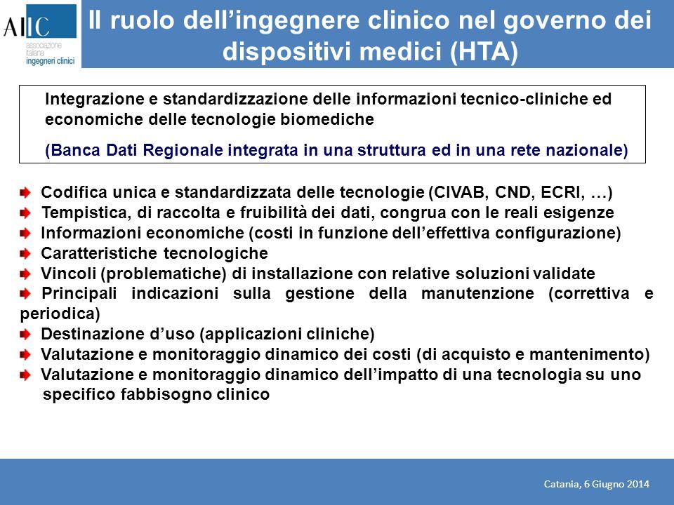 Integrazione e standardizzazione delle informazioni tecnico-cliniche ed economiche delle tecnologie biomediche (Banca Dati Regionale integrata in una