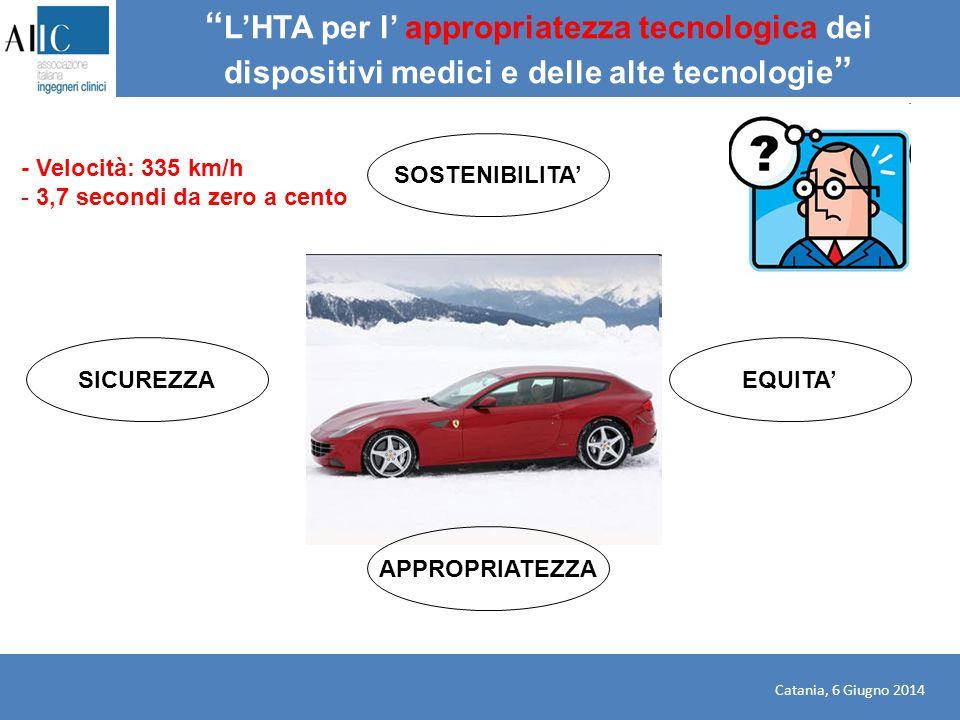 """SICUREZZAEQUITA' SOSTENIBILITA' APPROPRIATEZZA - Velocità: 335 km/h - 3,7 secondi da zero a cento Catania, 6 Giugno 2014 """" L'HTA per l' appropriatezza"""