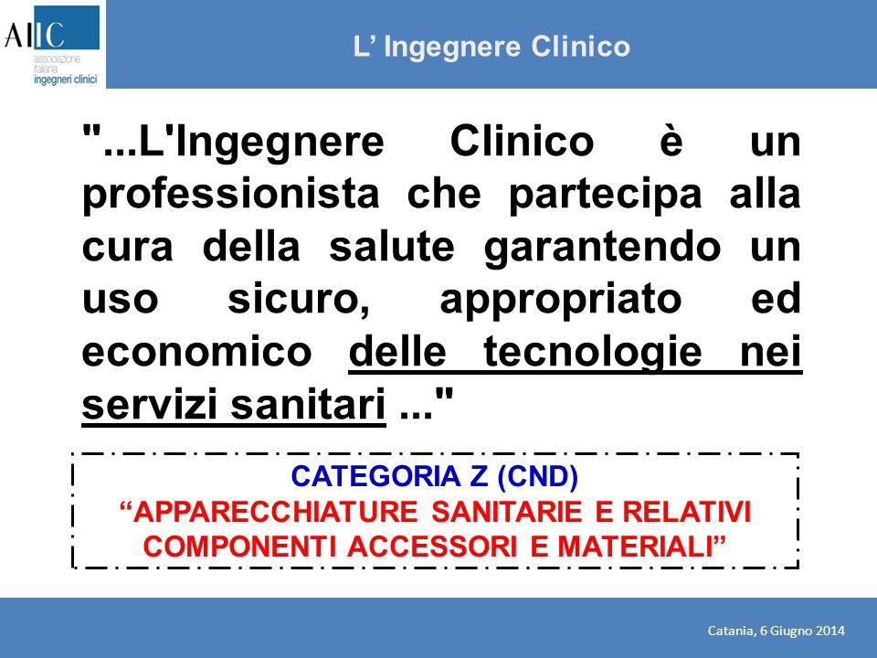 ...L Ingegnere Clinico è un professionista che partecipa alla cura della salute garantendo un uso sicuro, appropriato ed economico delle tecnologie nei servizi sanitari... L' Ingegnere Clinico CATEGORIA Z (CND) APPARECCHIATURE SANITARIE E RELATIVI COMPONENTI ACCESSORI E MATERIALI Catania, 6 Giugno 2014
