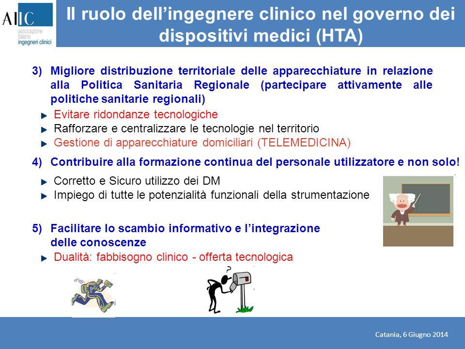 3)Migliore distribuzione territoriale delle apparecchiature in relazione alla Politica Sanitaria Regionale (partecipare attivamente alle politiche san