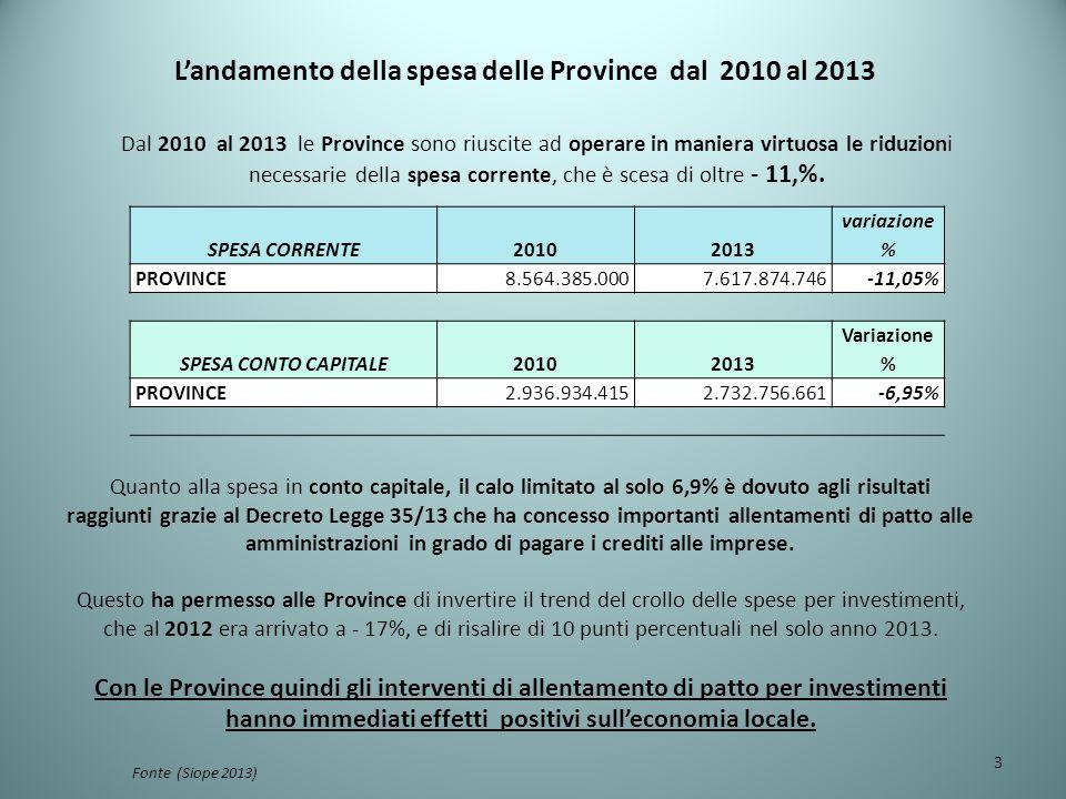 L'andamento della spesa delle Province dal 2010 al 2013 Dal 2010 al 2013 le Province sono riuscite ad operare in maniera virtuosa le riduzioni necessarie della spesa corrente, che è scesa di oltre - 11,%.