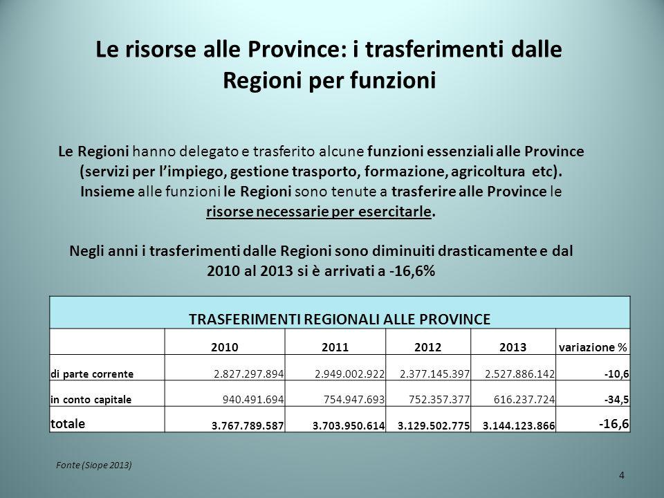 4 Le risorse alle Province: i trasferimenti dalle Regioni per funzioni Le Regioni hanno delegato e trasferito alcune funzioni essenziali alle Province (servizi per l'impiego, gestione trasporto, formazione, agricoltura etc).