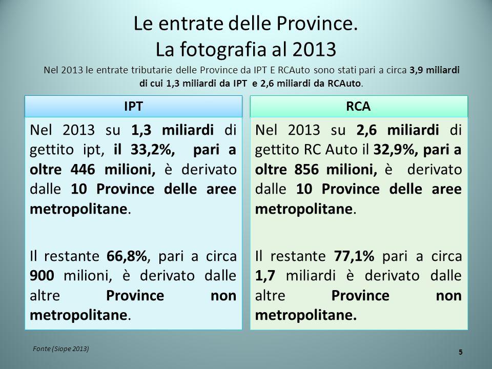 L'andamento delle entrate delle Province: il confronto 2013 – 2014 Primo semestre 2013 Primo semestre 2014 6 Nel primo semestre 2013 le entrate da IPT e RCAuto sono state pari a circa 2 miliardi.