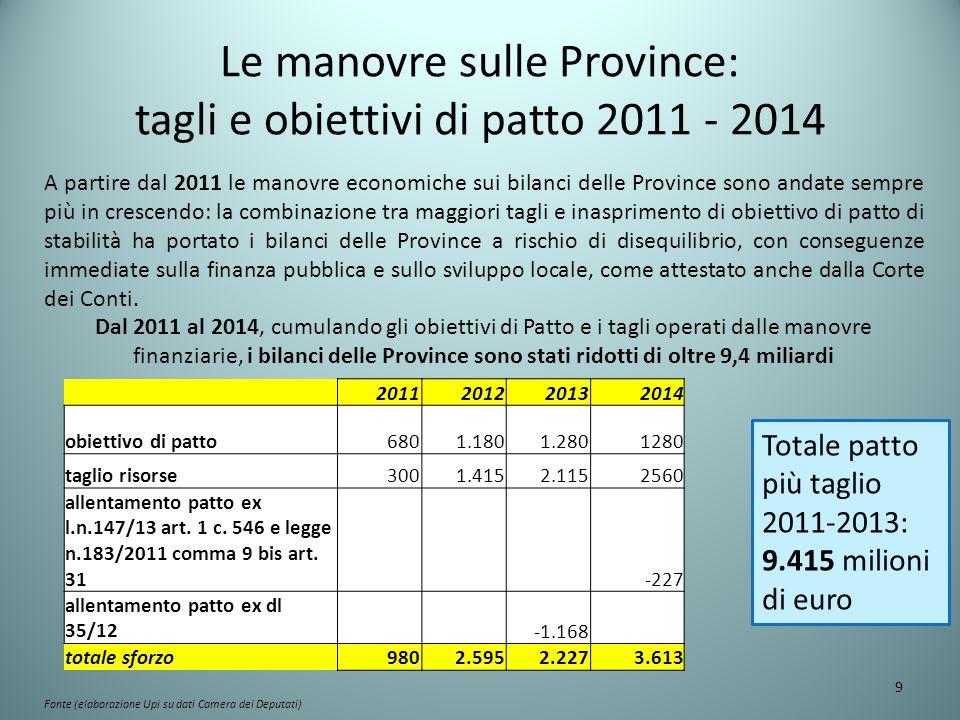 La spending review 2014 – Il DL 66/14 La riduzione per il 2014 delle risorse delle Province previste dal decreto legge n.