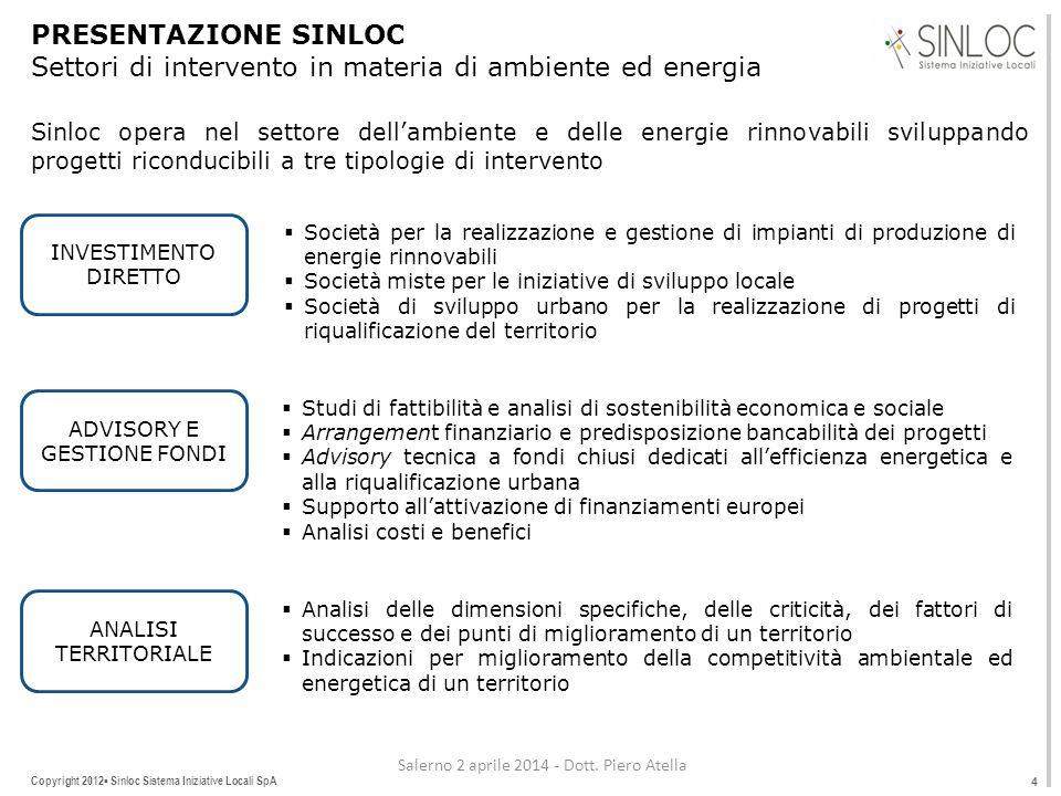 Copyright 2012▪ Sinloc Sistema Iniziative Locali SpA LE OPPORTUNITA' DEGLI EELL 15 Salerno 2 aprile 2014 - Dott.