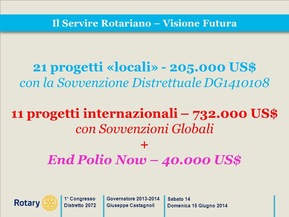 Il Servire Rotariano – Visione Futura 1° Congresso Distretto 2072 Governatore 2013-2014 Giuseppe Castagnoli Sabato 14 Domenica 15 Giugno 2014 Progetti umanitari e borse di studio 32 progetti – 937.000 US$ grazie a: Club del D 2072: 290.000 US$ FODD del D 2072: 202.700 US$ Club di altri distretti: 115.000 US$ FODD di altri distretti: 40.000 US$ Fondo Mondiale (FR): 289.300 US$