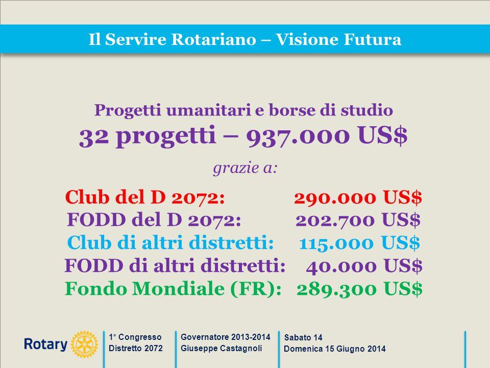 Il Servire Rotariano – Visione Futura 1° Congresso Distretto 2072 Governatore 2013-2014 Giuseppe Castagnoli Sabato 14 Domenica 15 Giugno 2014 Progetti