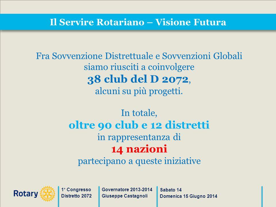 Il Servire Rotariano – Visione Futura 1° Congresso Distretto 2072 Governatore 2013-2014 Giuseppe Castagnoli Sabato 14 Domenica 15 Giugno 2014 Fra Sovv