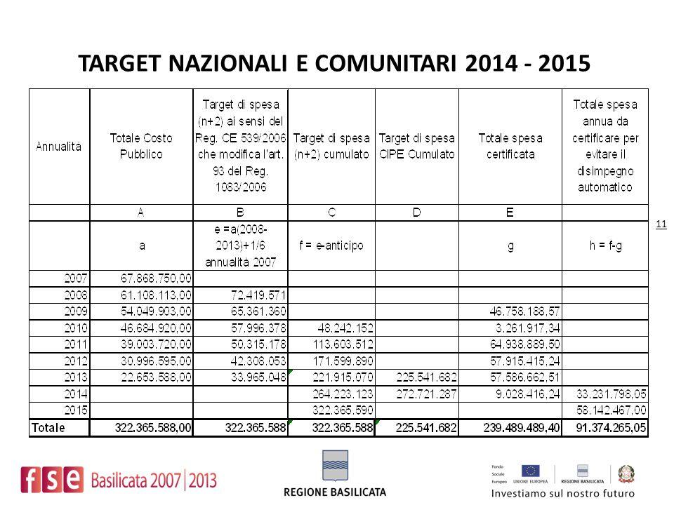 TARGET NAZIONALI E COMUNITARI 2014 - 2015 11