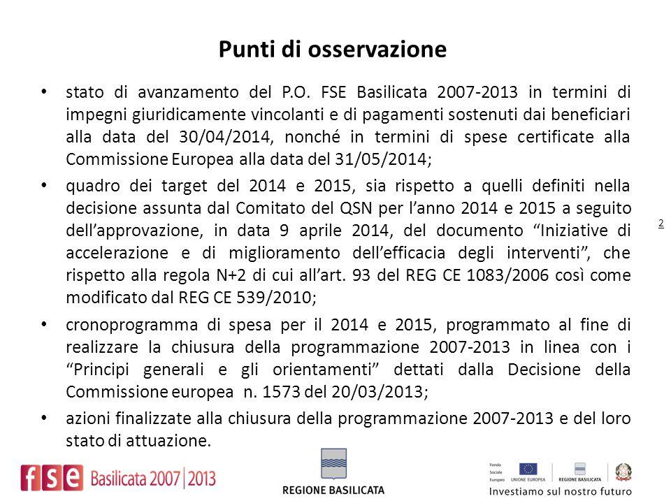 Punti di osservazione stato di avanzamento del P.O. FSE Basilicata 2007-2013 in termini di impegni giuridicamente vincolanti e di pagamenti sostenuti
