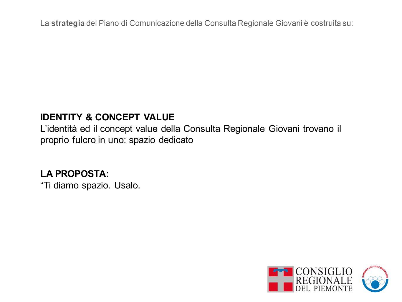 IDENTITY & CONCEPT VALUE L'identità ed il concept value della Consulta Regionale Giovani trovano il proprio fulcro in uno: spazio dedicato LA PROPOSTA
