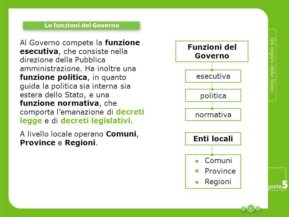 9 Le funzioni del Governo Comuni Province Regioni esecutiva Enti locali politica Al Governo compete la funzione esecutiva, che consiste nella direzion