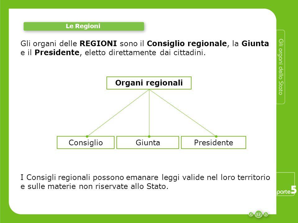 12 Le Regioni Gli organi delle REGIONI sono il Consiglio regionale, la Giunta e il Presidente, eletto direttamente dai cittadini. I Consigli regionali