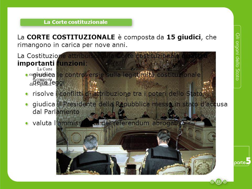 15 La CORTE COSTITUZIONALE è composta da 15 giudici, che rimangono in carica per nove anni. La Corte costituzionale è composta da 15 giudici. giudica