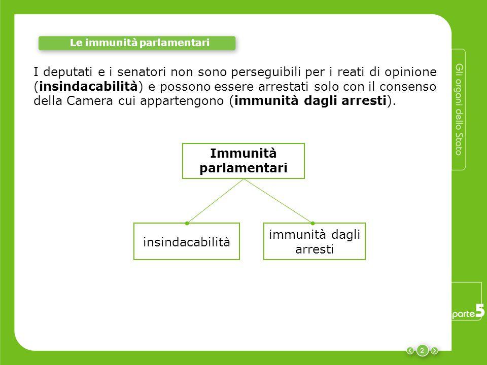 2 Le immunità parlamentari I deputati e i senatori non sono perseguibili per i reati di opinione (insindacabilità) e possono essere arrestati solo con