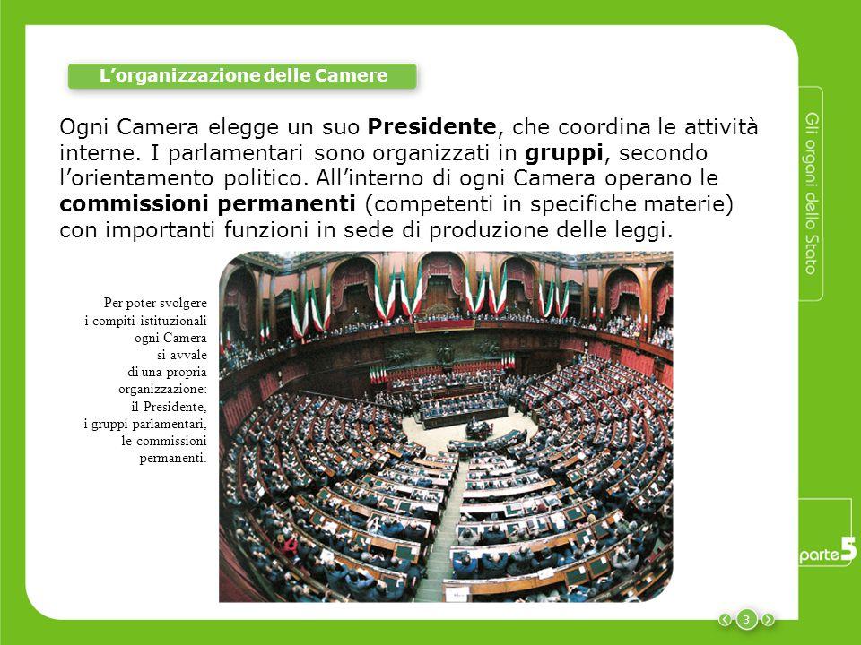 3 L'organizzazione delle Camere Ogni Camera elegge un suo Presidente, che coordina le attività interne. I parlamentari sono organizzati in gruppi, sec