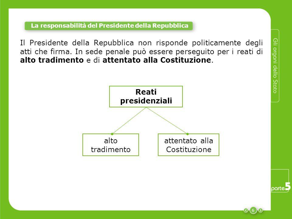6 La responsabilità del Presidente della Repubblica Il Presidente della Repubblica non risponde politicamente degli atti che firma. In sede penale può