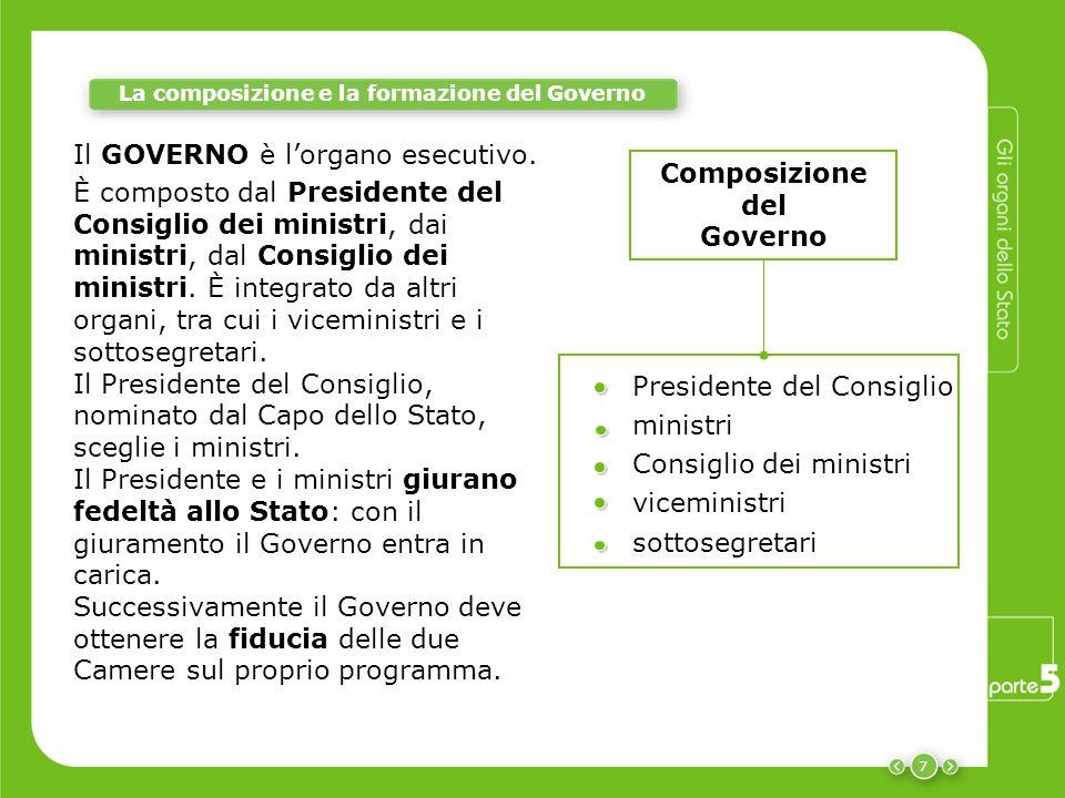 7 La composizione e la formazione del Governo Presidente del Consiglio ministri Consiglio dei ministri viceministri sottosegretari Il GOVERNO è l'orga