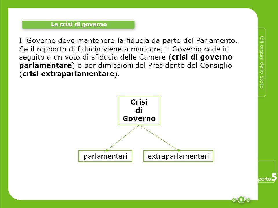 8 Le crisi di governo Il Governo deve mantenere la fiducia da parte del Parlamento. Se il rapporto di fiducia viene a mancare, il Governo cade in segu