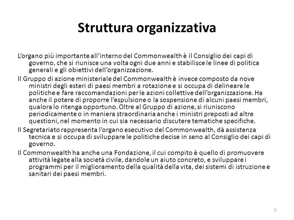 Struttura organizzativa L'organo più importante all'interno del Commonwealth è il Consiglio dei capi di governo, che si riunisce una volta ogni due an