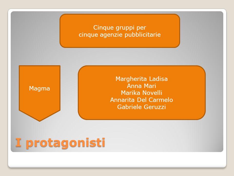I protagonisti Margherita Ladisa Anna Mari Marika Novelli Annarita Del Carmelo Gabriele Geruzzi Cinque gruppi per cinque agenzie pubblicitarie Magma