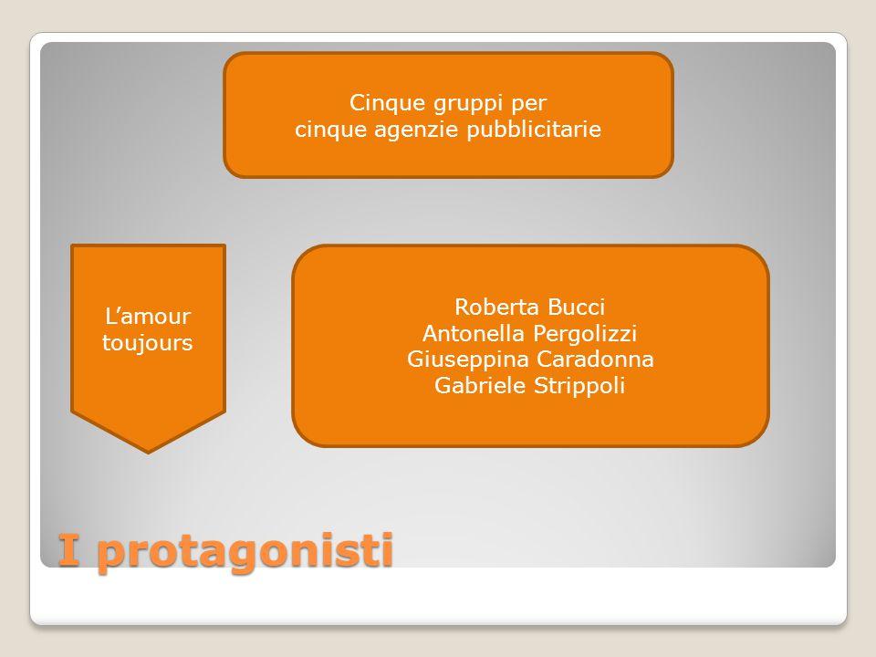 I protagonisti Roberta Bucci Antonella Pergolizzi Giuseppina Caradonna Gabriele Strippoli Cinque gruppi per cinque agenzie pubblicitarie L'amour toujo
