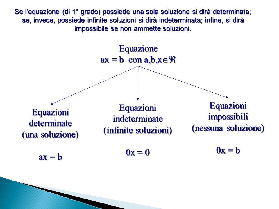 Equazione ax = b con a,b,x  Equazionideterminate (una soluzione) ax = b Equazioniindeterminate (infinite soluzioni) 0x = 0 Equazioniimpossibili (nes